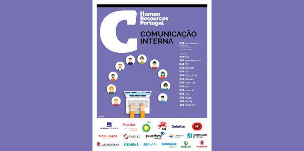 Especial Human Resources: Comunicação Interna