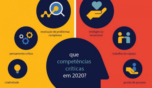 As 10 competências do futuro