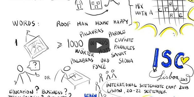 Como utilizar sketchnotes em contexto empresarial?